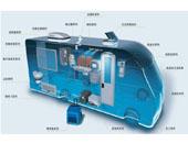 房车全接触--认识和了解房车的功能设施