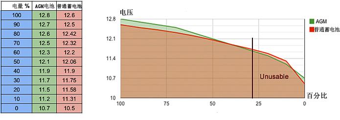 12v-voltage-chart-676.jpg