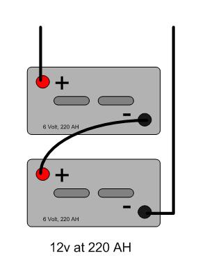 2-x-6-Volt-batteries-in-Series.jpg