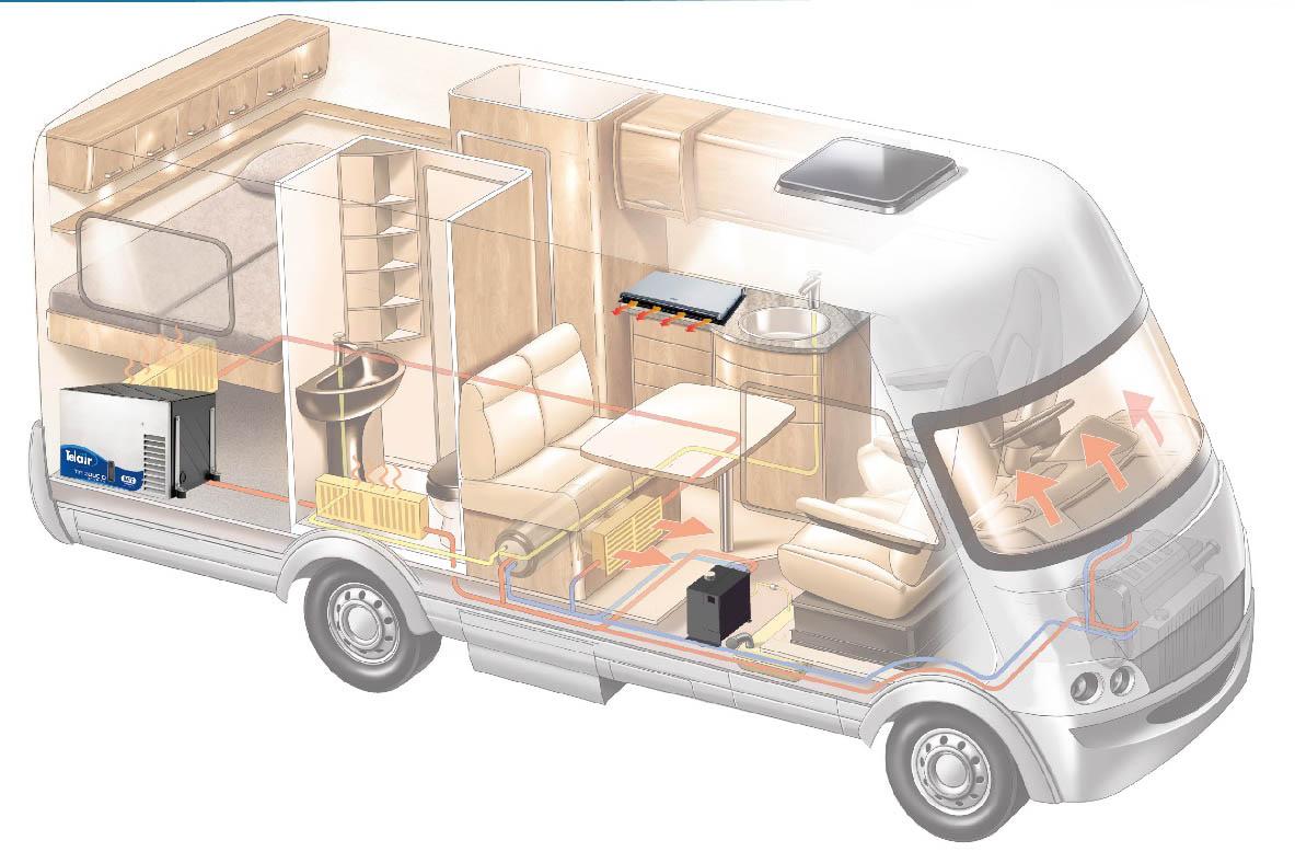 专注于进口房车设备配套服务 北京高泽代理产品介绍