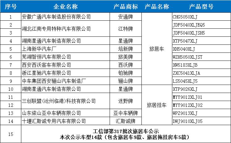 公示列表.png