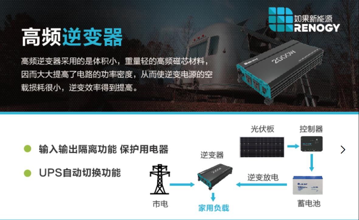RENOGY如果新能源新品亮相第18届中国(北京)国际房车博览会