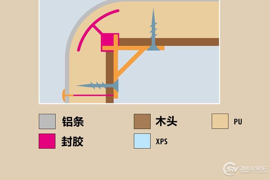 Im-Dach-gibt-es-keine-Waermebruecken-dank-durchgehenden-PU--169FullWidth-8ef3e665-1018357.jpg