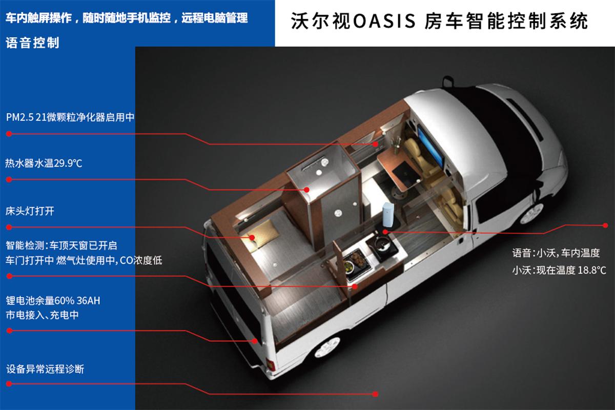 关于沃尔视OASIS房车智控系统 应用于百万房车的那些事
